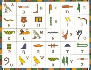 https://bayuharyadi.files.wordpress.com/2011/05/hieroglyph-glossary-jan-1-20091.jpg?w=300